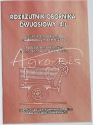 katalog rozrzutnik