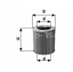wkład filtra oleju